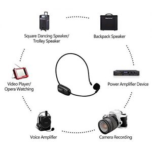 acebfac6196 2.4G Wireless Microphone Headset Mic For Voice Amplifier,Speaker, Karaoke,  Computer, Teaching, Meeting,Yoga, Singing – Sound That Out